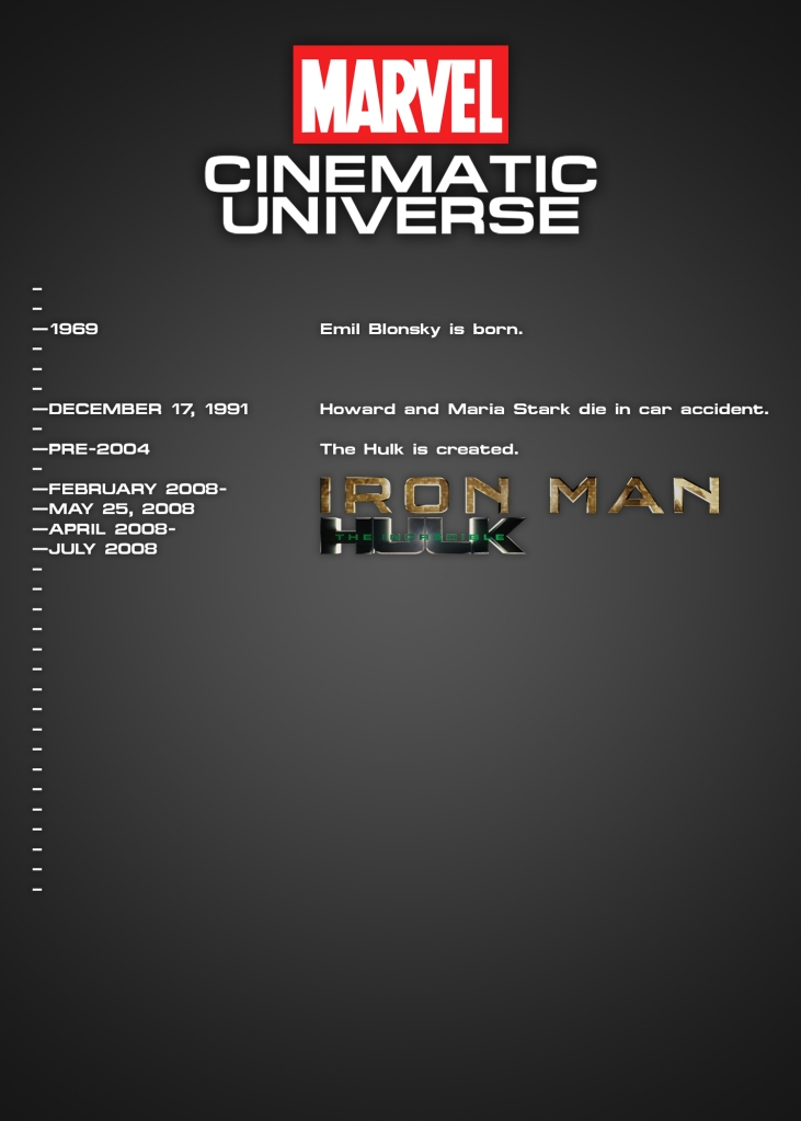 """1969, Emil Blonsky is born. December 17, 1991, Howard and Maria Stark die in car accident. Pre-2004, the Hulk is created. February-May 25, 2008, event of """"Iron Man."""" April-July 2008, events of """"The Incredible Hulk."""""""