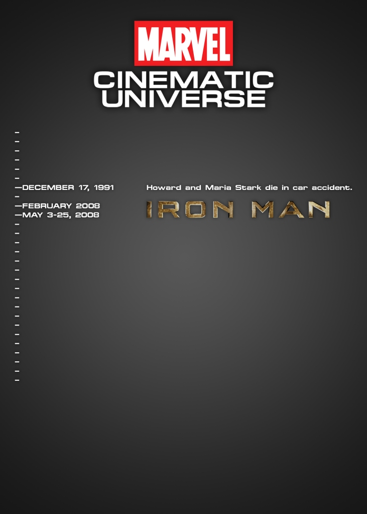 Marvel timeline: December 1991, Howard and Maria Stark die. February through May 2008, events of Iron Man.